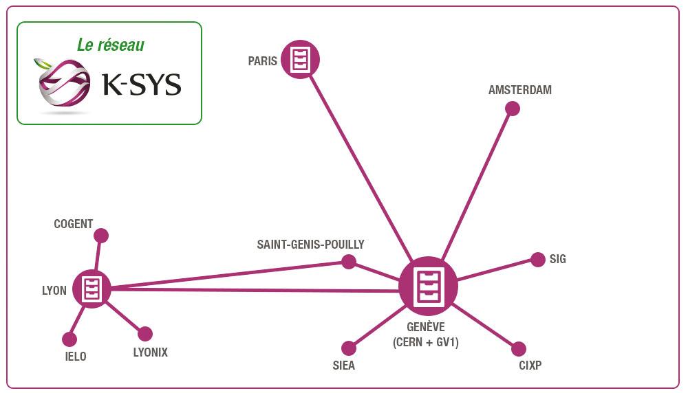 Backbone K-SYS PRO